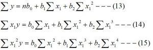 Analysis of Variance Table (ANOVA –Table)