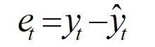 Short term fluctuation (Trend Eliminated Value)