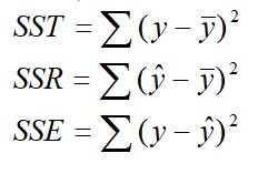 Measure of variation in the multiple regression model