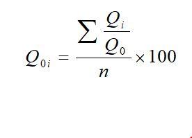Unweighted average of relative method